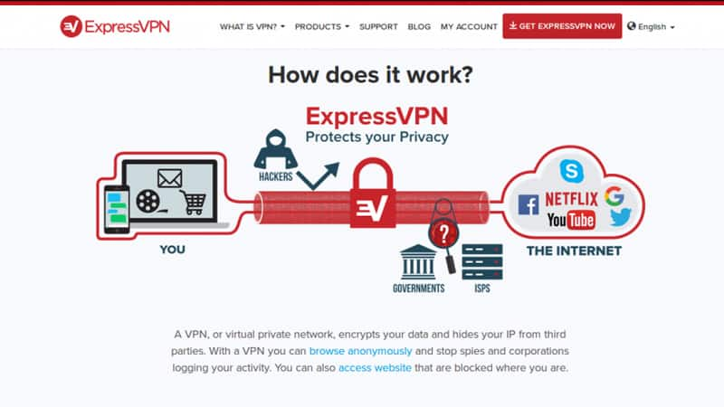 ExpressVPN best VPN for streaming and torrenting